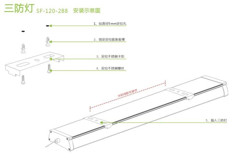 食品工厂新型led一体三防灯照明节能方案